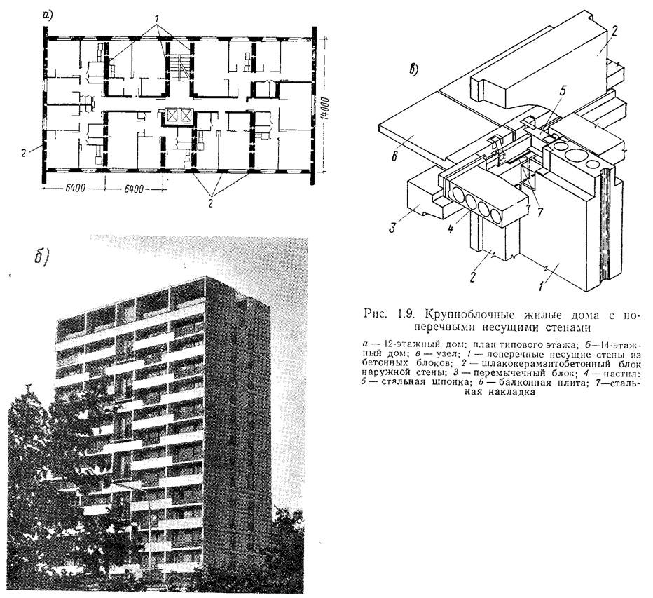 схема девятиэтажного панельного дома