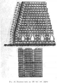 Рис. 19. Полевая печь на 120 тыс. шт. сырца