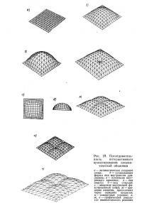 Рис. 19. Последовательность интерактивного проектирования пневматической оболочки