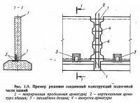 Рис. 1.9. Пример решения соединений конструкций подземной части зданий