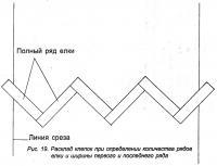 Рис. 19. Расклад клепок при определении количества рядов елки