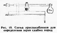 Рис. 19. Схема приспособления для определения зерен слабых пород