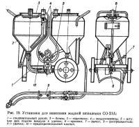 Рис. 19. Установка для нанесения жидкой шпаклевки СО-21А