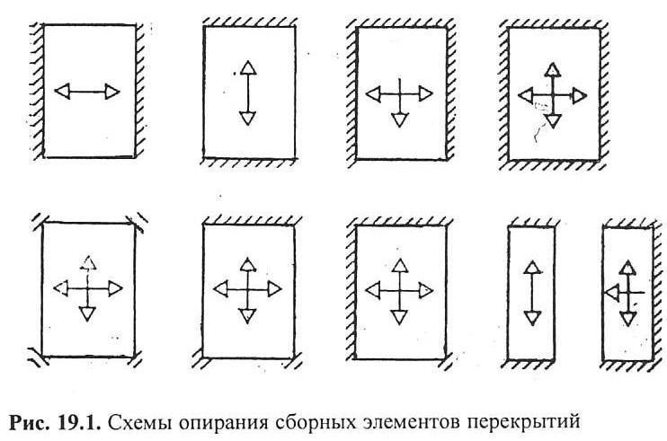 Схемы стирания сборных