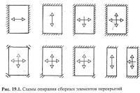 Рис. 19.1. Схемы стирания сборных элементов перекрытий
