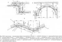 Рис. 19.15. Архитектурно-конструктивные формы гипсокартонных потолков