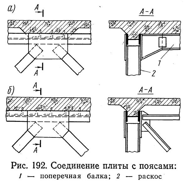 Рис. 192. Соединение плиты с поясами