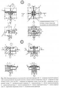Рис. 19.3. Конструктивные узлы панелей и настилов перекрытий