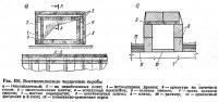 Рис. 194. Вентиляционные чердачные короба