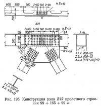 Рис. 195. Конструкция узла В19 пролетного строения 99+165+99 м