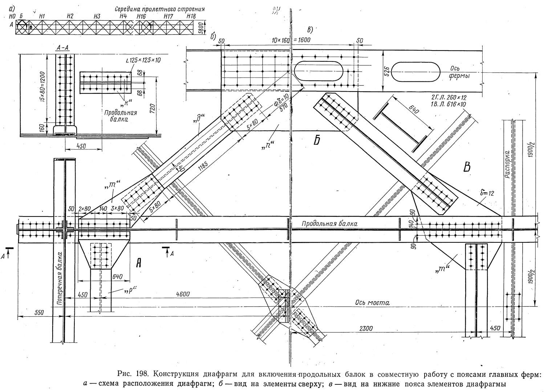 Рис. 198. Конструкция диафрагм для включения продольных балок