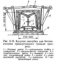 Рис. 2-10. Катучая опалубка для бетонирования прямоугольного туннеля (разрез)