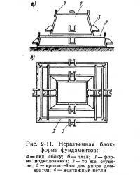 Рис. 2-11. Неразъемная блок-форма фундаментов