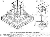 Рис. 2-12. Индивидуальная разъемная блок-форма