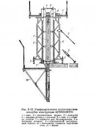 Рис. 2-18. Унифицированная крупнощитовая опалубка конструкции ЦНИИОМТП