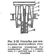 Рис. 2-32. Опалубка для возведения многослойных стен
