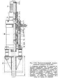 Рис. 2-34. Одноцилиндровый гидравлический домкрат ОГД-64У