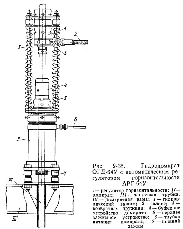 Рис. 2-35. Гидродомкрат ОГД-64У с автоматическим регулятором горизонтальности АРГ-64У