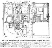 Рис. 2-36. Автоматическая насосно-распределнтельная станция АНС-125М