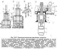 Рис. 2-37. Электромеханические шагающие домкраты
