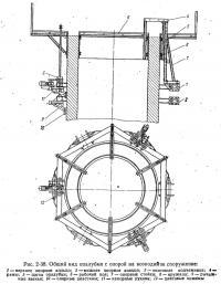 Рис. 2-38. Общий вид опалубки с опорой на возводимое сооружение