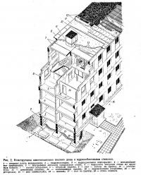 Рис. 2. Конструкции многоэтажного жилого дома с крупноблочными стенами