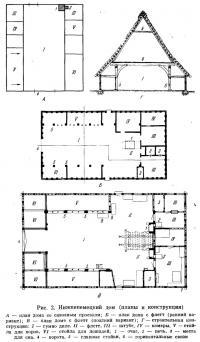Рис. 2. Нижненемецкий дом (планы и конструкция)