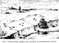 Рис. 2. Расположение шурфов (или скважин) на разведываемом участке