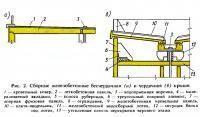Рис. 2. Сборные железобетонные бесчердачная и чердачная крыши