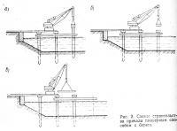 Рис. 2. Схемы строительства причала пионерным способом с берега