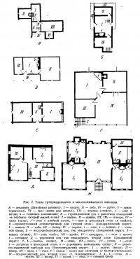 Рис. 2. Типы трехраздельного и многокомнатного жилища