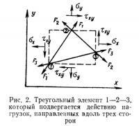 Рис. 2. Треугольный элемент 1—2—3, который подвергается действию нагрузок