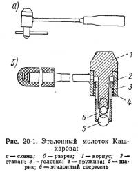Рис. 20-1. Эталонный молоток Кашкарова