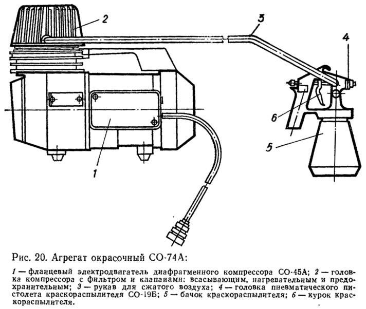 Рис. 20. Агрегат окрасочный СО-74А