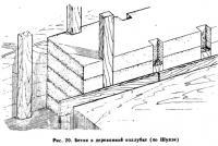 Рис. 20. Бетон в деревянной опалубке (по Шуази)