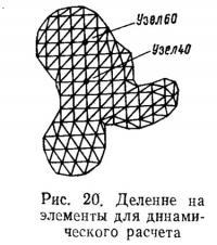 Рис. 20. Деление на элементы для динамического расчета