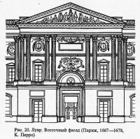 Рис. 20. Лувр. Восточный фасад