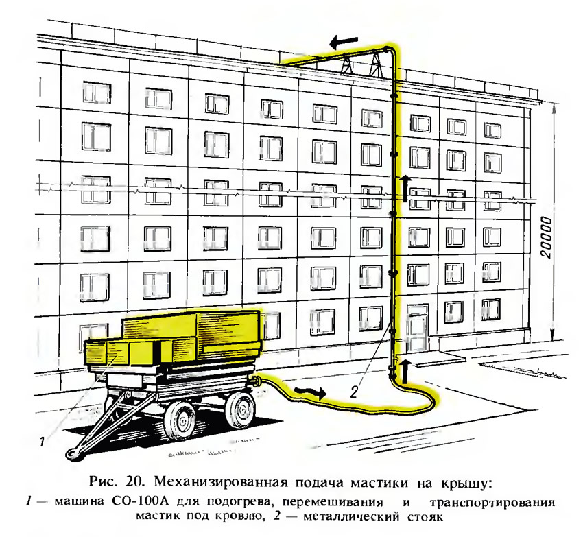 Рис. 20. Механизированная подача мастики на крышу