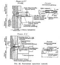Рис. 20. Монтажные крепления панелей