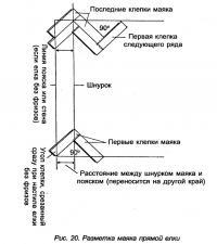 Рис. 20. Разметка маяка прямой елки