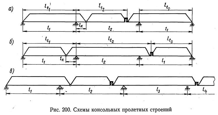 Схемы консольных пролетных