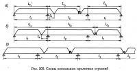 Рис. 200. Схемы консольных пролетных строений