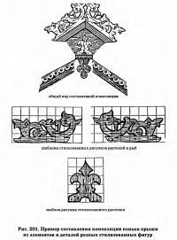 Рис. 201. Пример составления композиции конька крыши из элементов и деталей