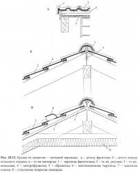 Рис. 20.12. Крыша из цементно-песчаной черепицы