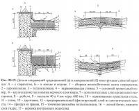 Рис. 20.19. Детали сопряжений традиционной и инверсионной крыши