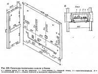 Рис. 203. Санитарно-технические панели и блоки