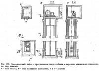 Рис. 206. Пассажирский лифт с противовесом сзади кабины