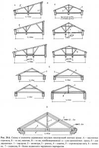 Рис. 20.6. Схемы и элементы деревянных несущих конструкций скатных крыш