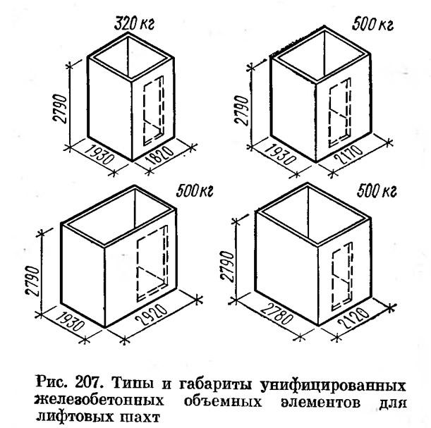Рис. 207. Типы и габариты унифицированных объемных элементов для лифтовых шахт