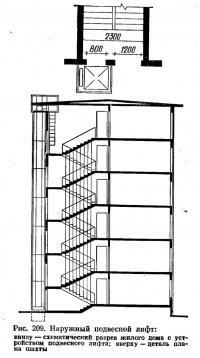Рис. 209. Наружный подвесной лифт